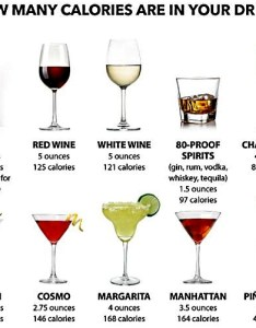 Source public domain comparison of the calories in various drinks including red and white wine also residual sugar sweetness chart summary rh desizeme