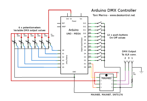 small resolution of led dmx wiring diagram wiring diagramsdmx lighting diagram wiring diagram centre led dmx wiring diagram