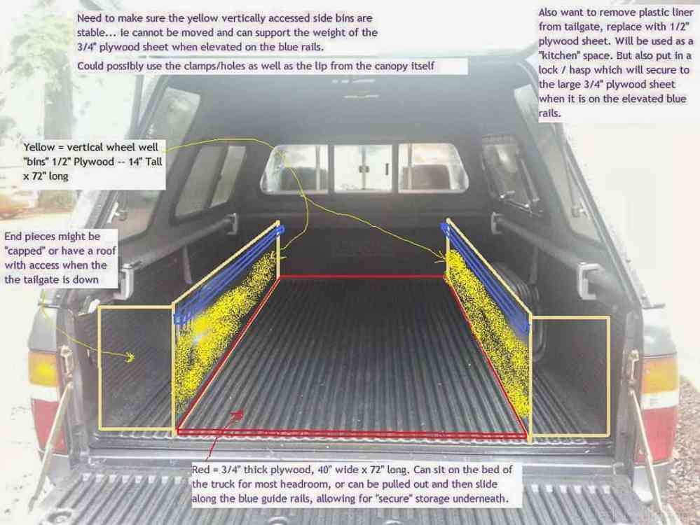 medium resolution of ultimate truck camper build initial design