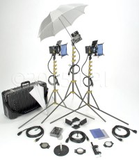 Lighting for Video | Three-Point Lighting Diagram