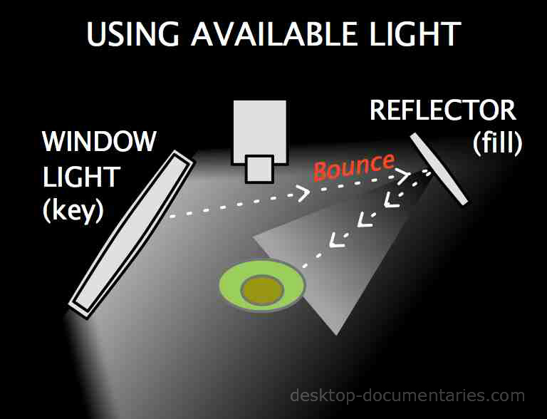 Movie Lighting Diagram