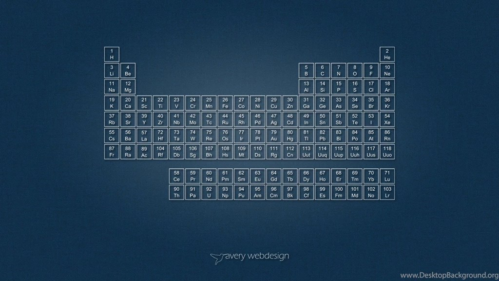 laptop background periodic table