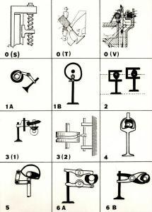 classification1