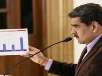 Tras años siendo muy crítico con el FMI, ahora Maduro acude al ente para buscar financiación.