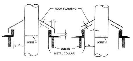 Wiring Diagrams For Freezers Freezer Wiring Schematic