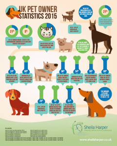 Why You Should Get A Dog This Year