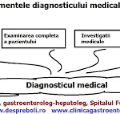 dg-medical