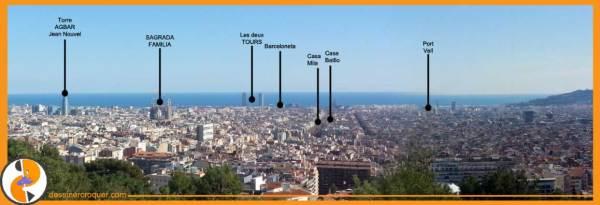 PanoramiqueBarcelone