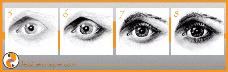 Donner L âme à L œil Ou Comment Dessiner Un œil Réaliste