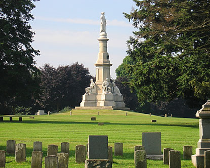 Image result for images of Gettysburg today