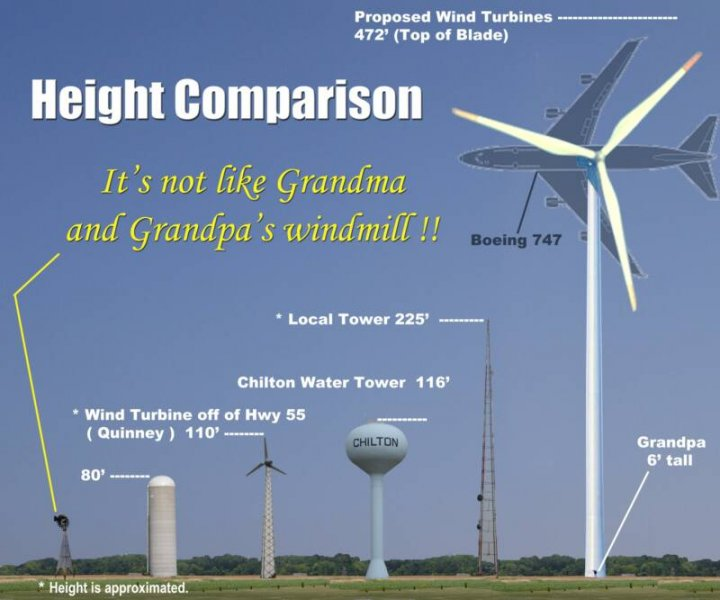 Image result for How big is a wind turbine?