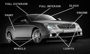 Auto-detailing explained