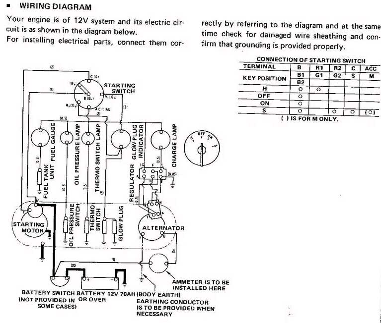 Kawasaki Mule 610 Parts Manual