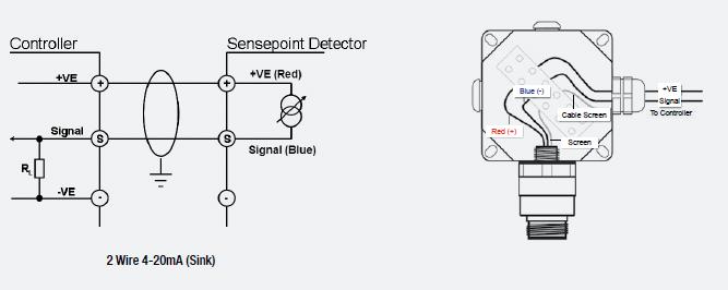 Honeywell 2106b1416 Hidrogeno Detectores De Gas Fijos
