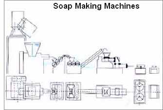 Soap Making Machinery,Soap Making Machines,Soap Making