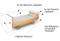 """Schutz, Geborgenheit und Persönlichkeit sollte der letzte persönliche Rückzugsort, das Pflegebett, dem Heimbewohner bieten können. Bisher sind diese zwar funktional auf Bewohner und Pfleger ausgerichtet, bieten aber vor einer kalten Zimmerwand nicht genügend Atmosphäre. Der nebenstehende Entwurf soll einen schützenden Raum um das Bett herum erzeugen. Verschieden große Korpusse lassen das Bett flexibel in den Raum integrieren und einsetzbare, mit Stoff beziehbare Module (mit Schubladen, Klappen oder technischen Geräten, wie Lichtsteuerung und Notruf) ermöglichen die Individualität des Bewohners zum Ausdruck zu bringen. Um das Möbelstück möglichst variabel zu gestalten und ein hohes Maß an Individualität zu ermöglichen, funktioniert es nach einem """"Baukasten-System"""". Dabei ist der Korpus wirklich nur eine äußere Hülle, die individuell gefüllt werden kann. Um das perfekte Umschließen des Pflegebettes zu ermöglichen gibt es drei verschiedene Größen (Variante A, B und C). In diese """"Hüllen"""" können nun, je nach Anforderungen und Wünschen die Module 1 und 2 eingesetzt werden, die die selben Abmessungen haben und so auch gegeneinander ausgetauscht werden können."""