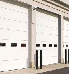 thermospan 150 insulated steel doors [ 1200 x 726 Pixel ]
