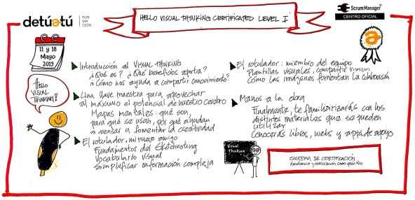 Visual thinking detuatuformacion