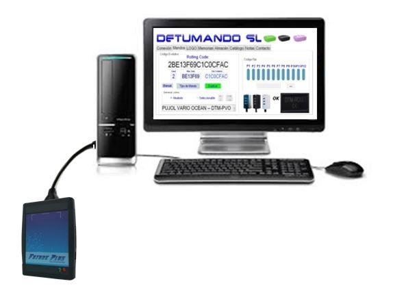 Hardware y Software FUTURE PLUS