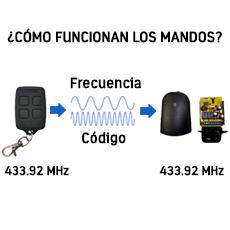 ¿Como funcionan los mandos