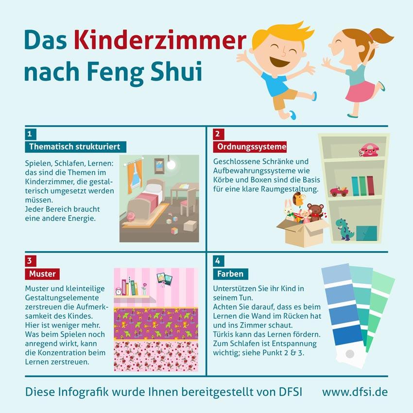Feng shui kinderzimmer tipps kindersicheren gestaltung for Feng shui jugendzimmer