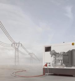 the complete power solution deutz dps diesel genset [ 2180 x 1201 Pixel ]