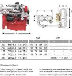 tcd 2 9 deutz power centers dimensions deutz alternator wiring diagram  [ 2397 x 1298 Pixel ]