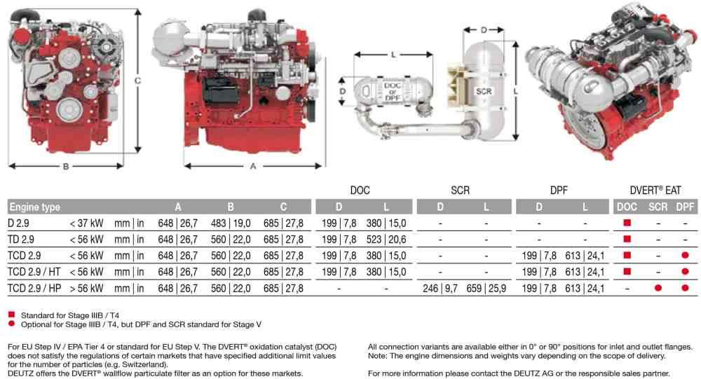 medium resolution of tcd 2 9 deutz power centers dimensions deutz alternator wiring diagram