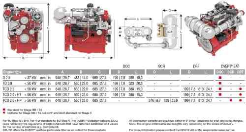 small resolution of tcd 2 9 deutz power centers dimensions deutz alternator wiring diagram
