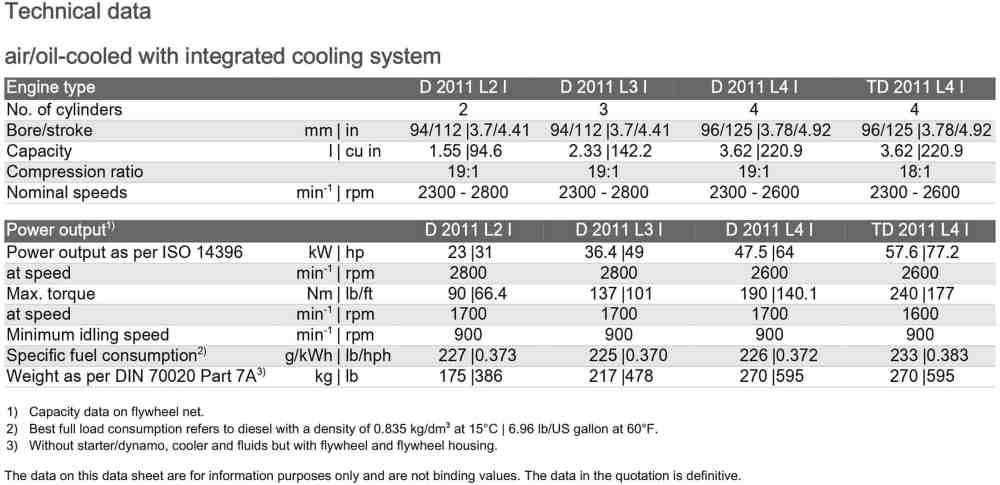 medium resolution of deutz 2011 series tier 3 and 4i