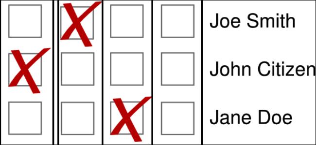 Checkbox + INSERT