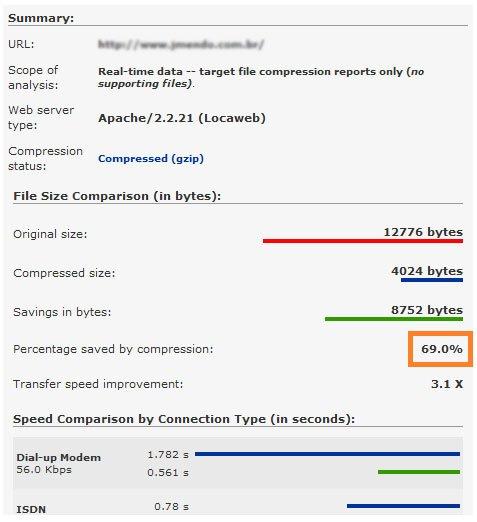 Apache + módulo deflate = economia de banda