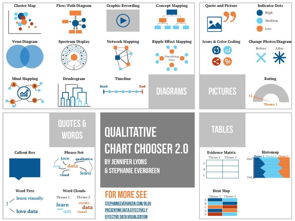 qualitative-chooser-2-0_page_1