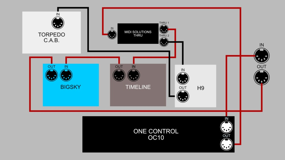 medium resolution of midi pedalboard wiring explained