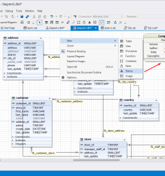 besides the database schema itself you can place sketches of new objects onto the database designer for mysql surface link any external documents to it  [ 1200 x 850 Pixel ]