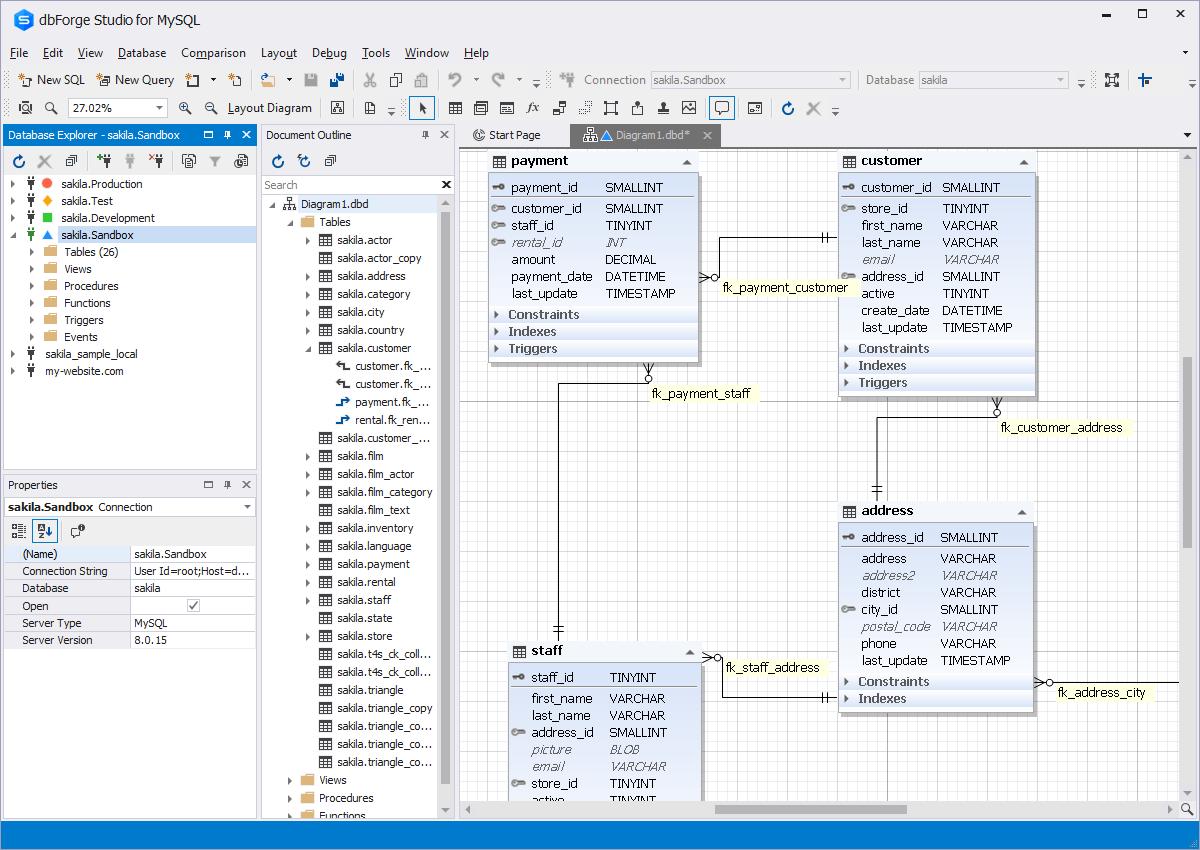 Database Diagram Tool