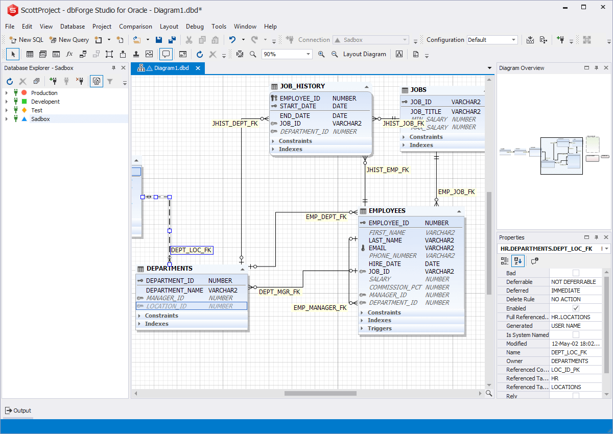 visual studio database project diagram vw jetta mk4 radio wiring oracle management gui tools and ide for developers