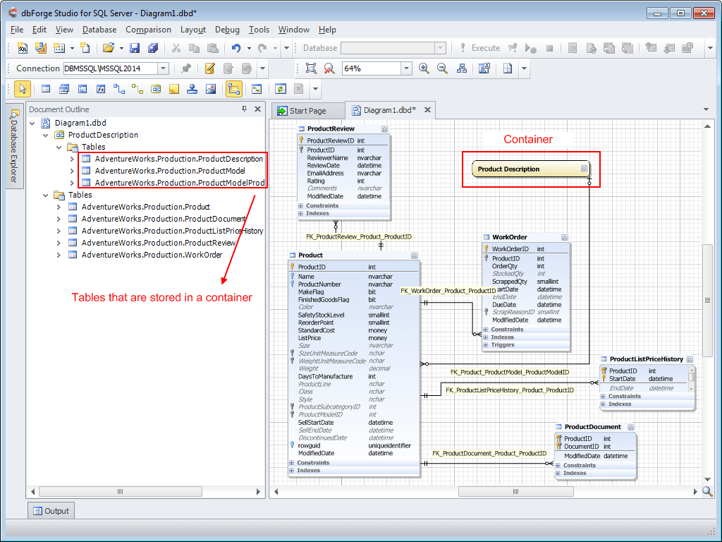 you can create a database diagram for electronics mini projects with circuit tool sql server