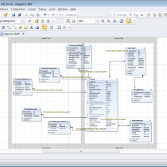 Visual Studio Database Project Diagram 99 Civic Ac Wiring Sql Table Online Brokeasshome