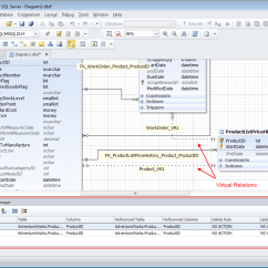 Visual Studio Database Project Diagram Free Wiring Diagrams Weebly Com Tool For Sql Server