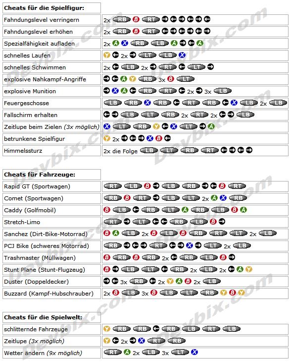 Gta 5 Cars