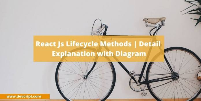 React Js Lifecycle Methods | Detail Explanation with Diagram
