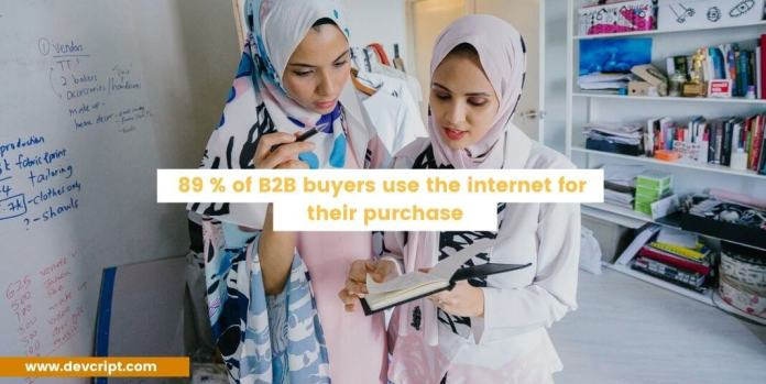 10 interesting Facts & Statistics About Sales in B2B