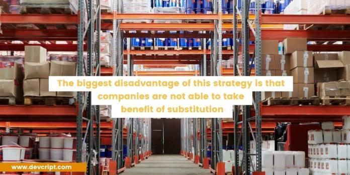 Disadvantages of Selective Distribution