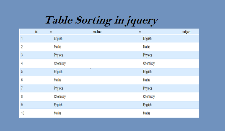 Simple Table sorting in jquery with mysql data
