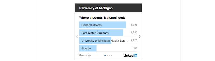 linkedin feeds - alumni-tool