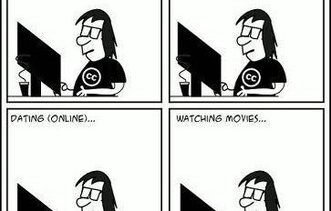 A Programmers Life Meme