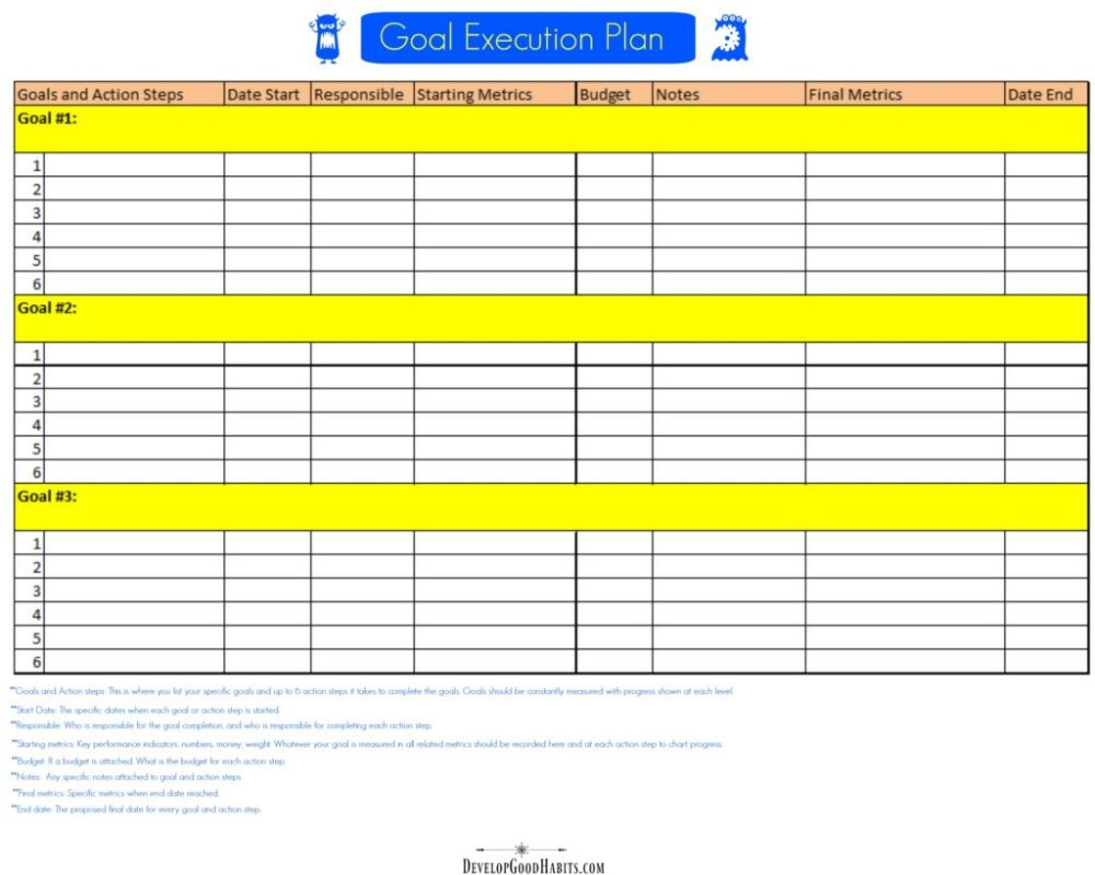 medium resolution of 4 Free SMART Goal Setting Worksheets and Templates
