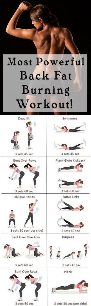 Learn more ways fat burning workouts can help you lose weight. | fat burning workout at home no equipment | fat burning workout plan | 4 week workout plan for weight loss | weight loss workout plan for beginners #weightloss #workouts #healthier #healthyhabits #healthylife #keepingfit #exercise #healthyliving