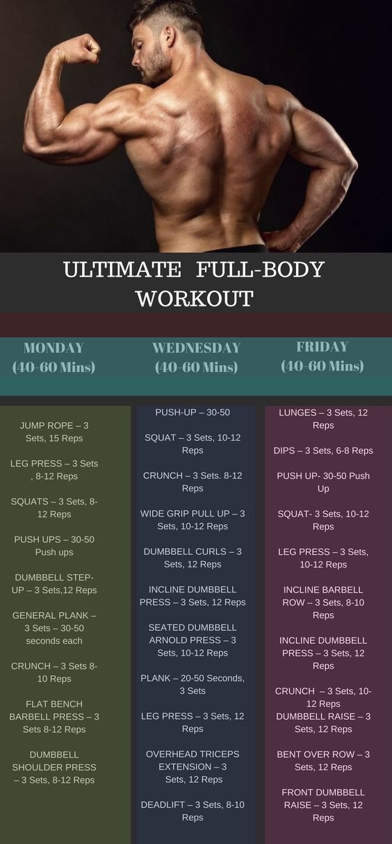 Find the best fat burning workout plan for men to suit you in this helpful guide. | weight loss workout plan for men | gym routine for weight loss and toning | exercises to lose belly fat for men | crunch belly fat #fitness #fitnessgoals #wellness #healthylifestyle #workouts #weightloss #healthylife #keepingfit #longevity